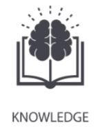 picture of a brain and a book with the word knowledge