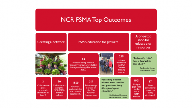 NCR FSMA Top Outcomes